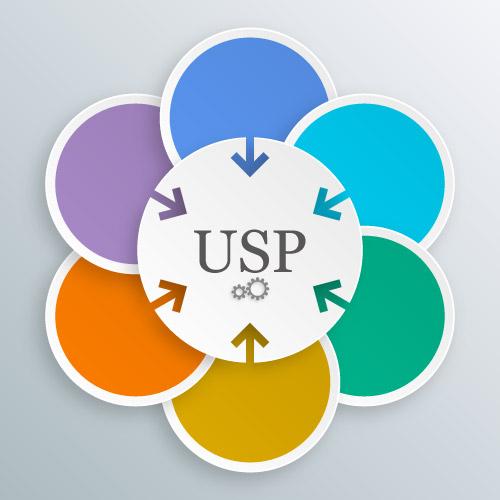 魅力的なUSPを作り出す6つの方法