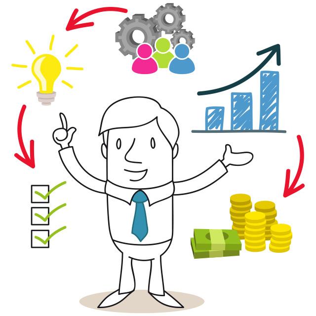 商品の作り方。ビジネスの作り方:基礎